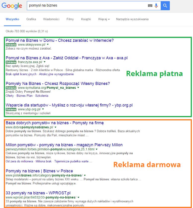 reklama płatna i darmowa w wyszukiwarce