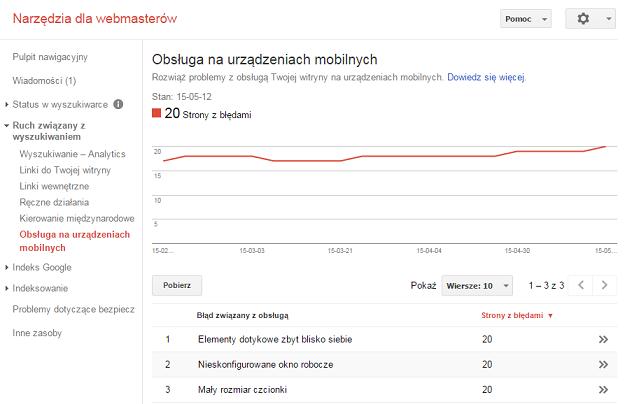 obsługa na urządzeniach mobilnych google search console