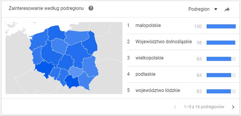 zainteresowanie według podregionu