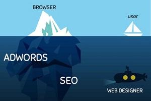 pozycjonowanie czy google adwords