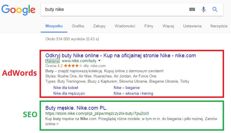seo i adwords w wynikach wyszukiwania google