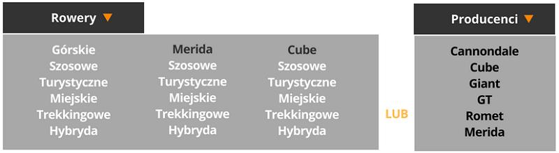 menu rozwija strony producentów produktów dobre pod seo
