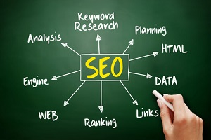 narzędzie seo - clusteric search auditor