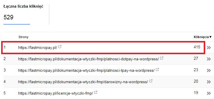 ilość kliknięć strony głównej fastmicropay.pl