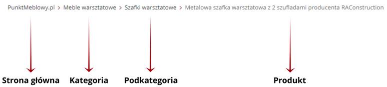 lokalizator na stronie produktowej