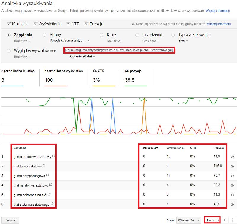namierzenie w google search console zapytań jakie rankują na produkcie