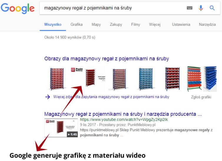 pozycjonowanie wideo - ruch z wyszukiwarki grafik
